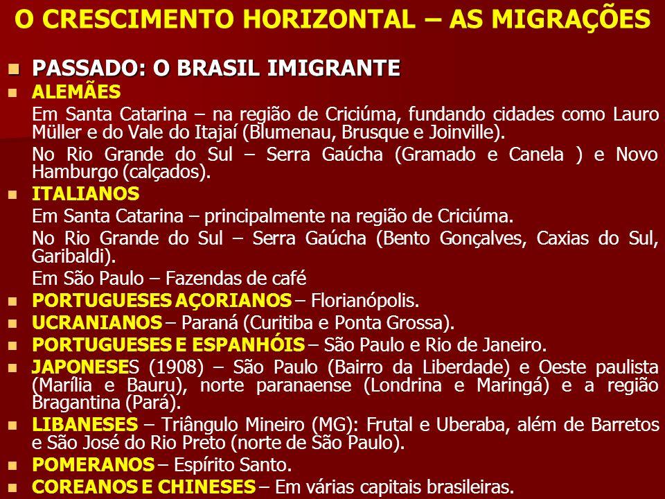O CRESCIMENTO HORIZONTAL – AS MIGRAÇÕES PASSADO: O BRASIL IMIGRANTE PASSADO: O BRASIL IMIGRANTE ALEMÃES Em Santa Catarina – na região de Criciúma, fun