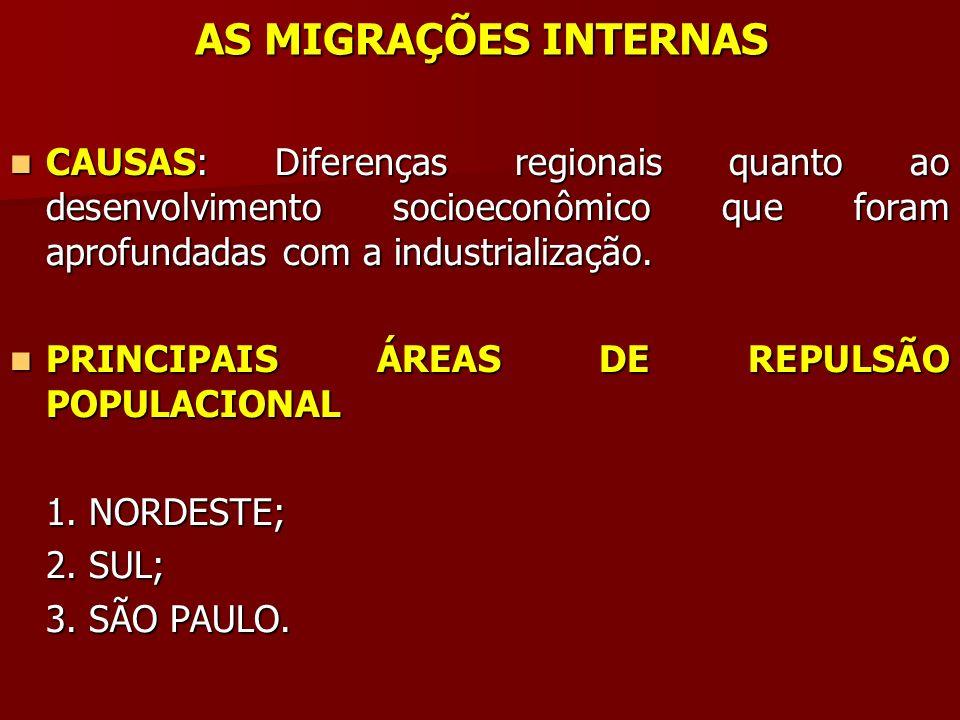 AS MIGRAÇÕES INTERNAS CAUSAS: Diferenças regionais quanto ao desenvolvimento socioeconômico que foram aprofundadas com a industrialização. CAUSAS: Dif