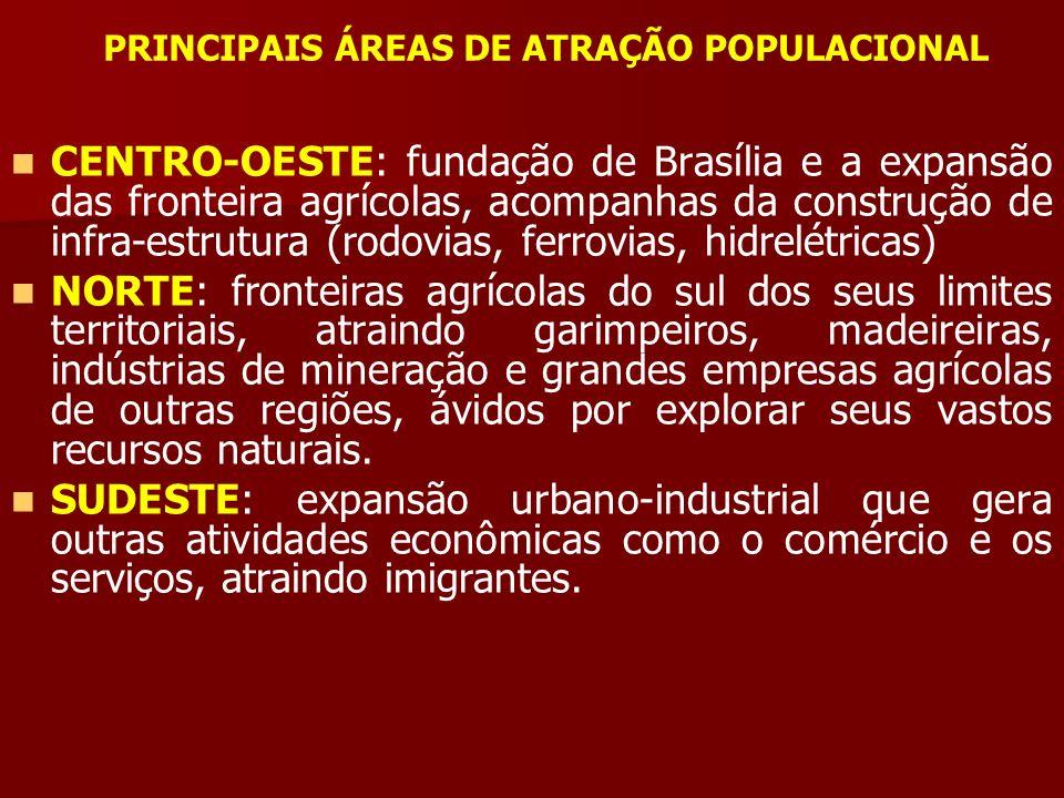 PRINCIPAIS ÁREAS DE ATRAÇÃO POPULACIONAL CENTRO-OESTE: fundação de Brasília e a expansão das fronteira agrícolas, acompanhas da construção de infra-es