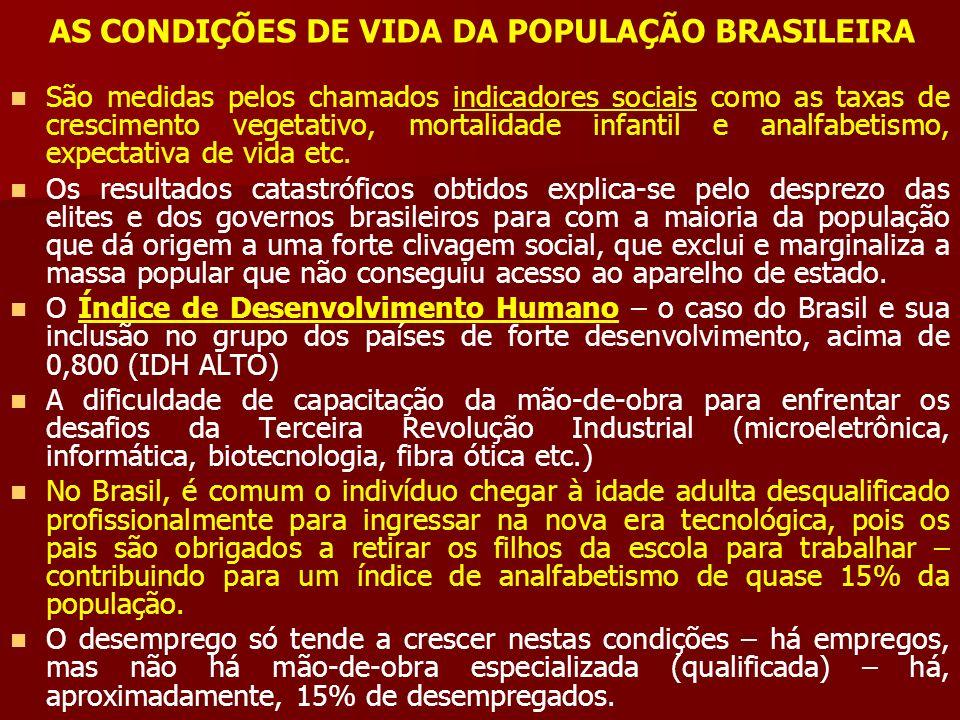 AS CONDIÇÕES DE VIDA DA POPULAÇÃO BRASILEIRA São medidas pelos chamados indicadores sociais como as taxas de crescimento vegetativo, mortalidade infan