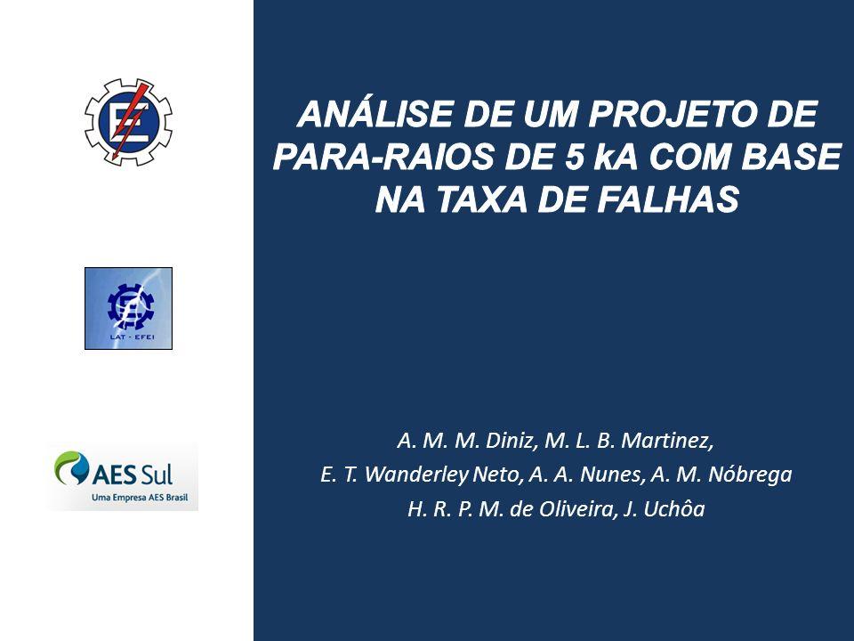 Introdução Objetivos Taxa de falhas Perfil das correntes Suportabilidade de corrente Ensaios Considerações finais 2