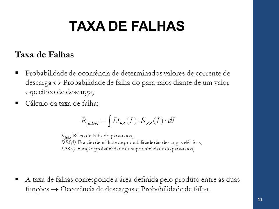 TAXA DE FALHAS 11 Taxa de Falhas Probabilidade de ocorrência de determinados valores de corrente de descarga Probabilidade de falha do para-raios dian