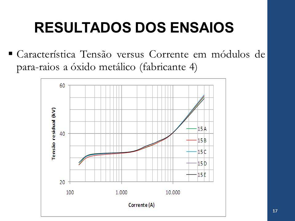 RESULTADOS DOS ENSAIOS 17 Característica Tensão versus Corrente em módulos de para-raios a óxido metálico (fabricante 4)
