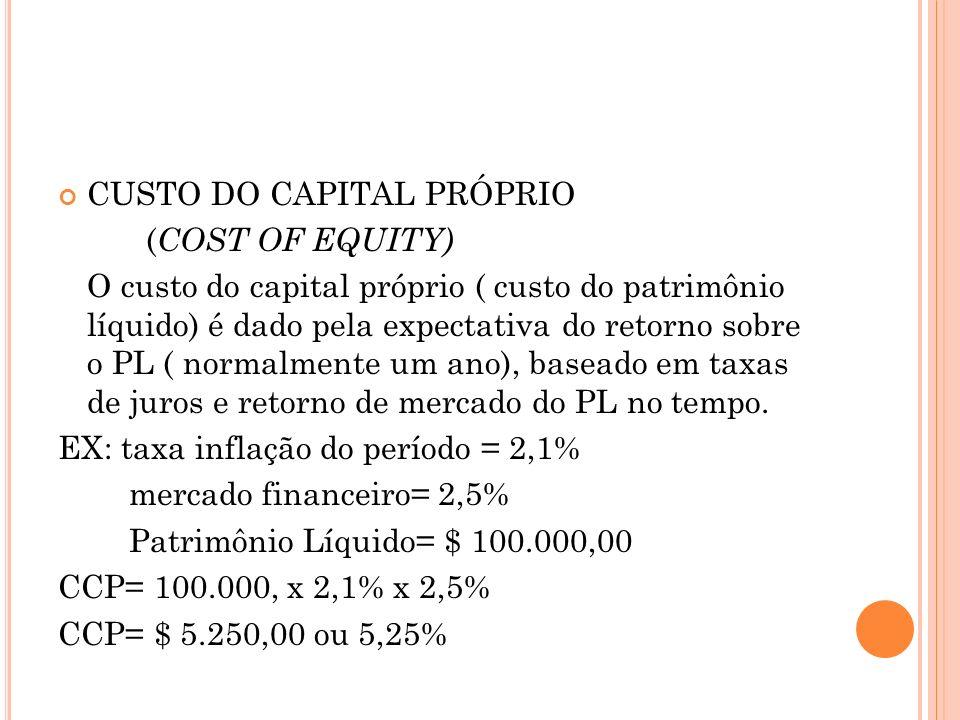 CUSTO DO CAPITAL PRÓPRIO ( COST OF EQUITY) O custo do capital próprio ( custo do patrimônio líquido) é dado pela expectativa do retorno sobre o PL ( n