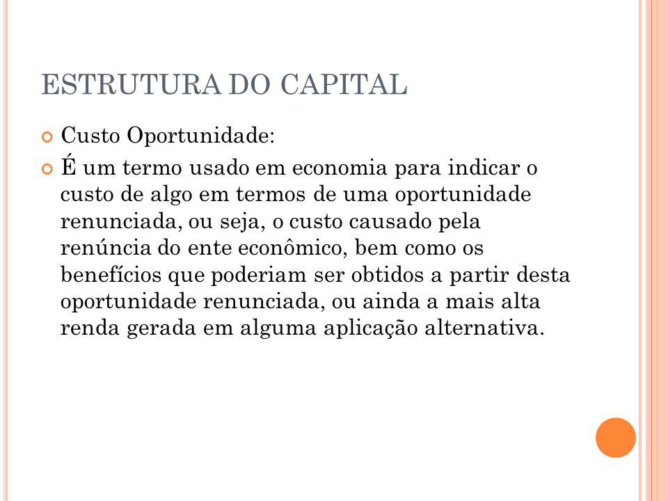 ESTRUTURA DO CAPITAL CUSTO MÉDIO PONDERADO DO CAPITAL O Custo Médio ponderado do Capital (CMPC), é obtido pelo custo de cada fonte de capital, ponderado por sua respectiva participação na estrutura financeira de financiamento da empresa.