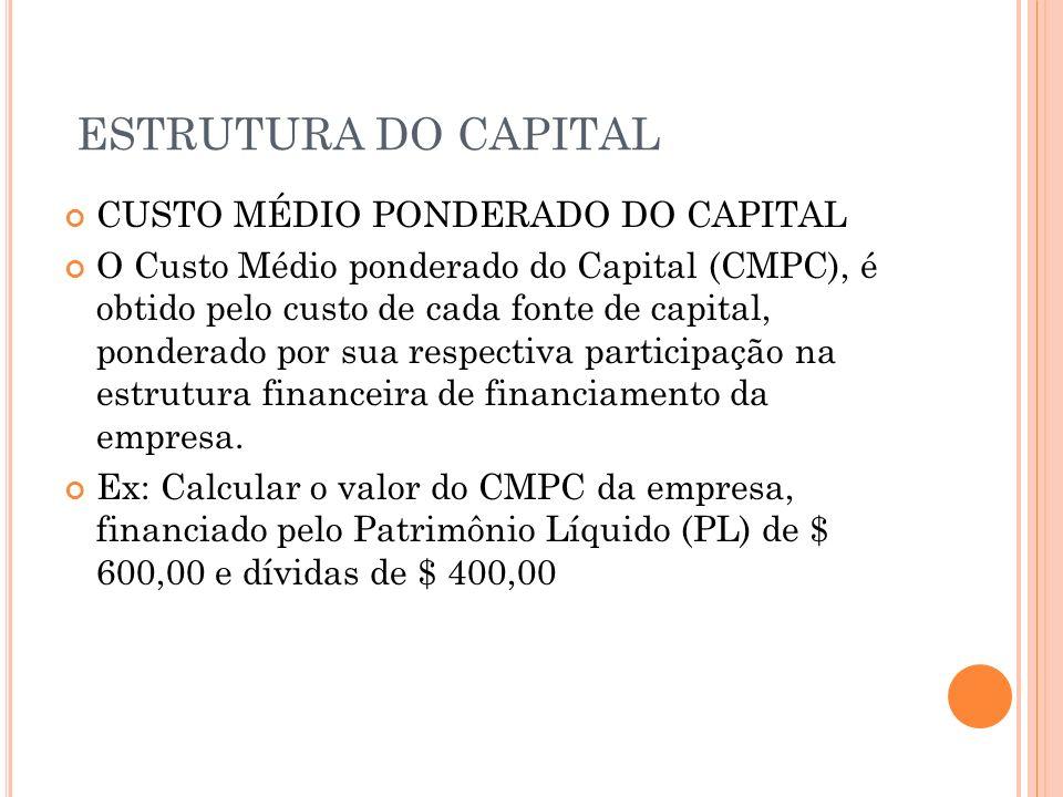 ESTRUTURA DO CAPITAL CUSTO MÉDIO PONDERADO DO CAPITAL O Custo Médio ponderado do Capital (CMPC), é obtido pelo custo de cada fonte de capital, pondera