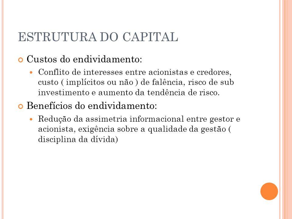 ESTRUTURA DO CAPITAL Custos do endividamento: Conflito de interesses entre acionistas e credores, custo ( implícitos ou não ) de falência, risco de su