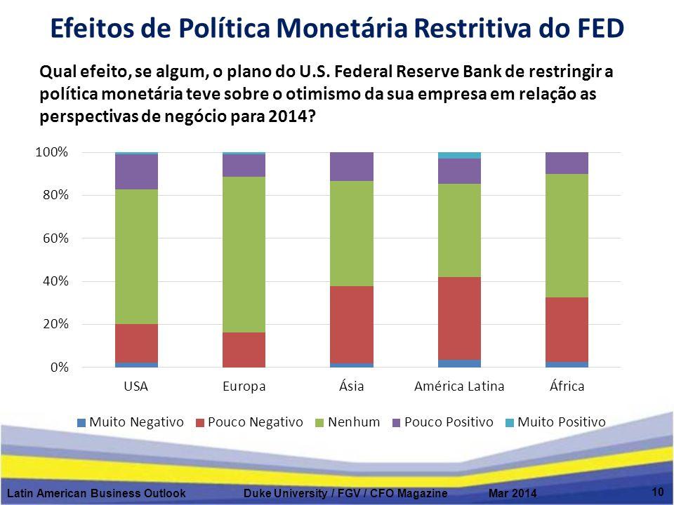 Efeitos de Política Monetária Restritiva do FED Latin American Business Outlook Duke University / FGV / CFO Magazine Mar 2014 10 Qual efeito, se algum, o plano do U.S.