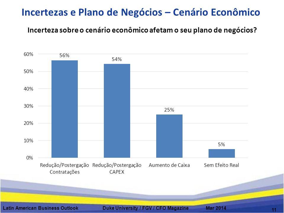 Latin American Business Outlook Duke University / FGV / CFO Magazine Mar 2014 Incertezas e Plano de Negócios – Cenário Econômico 11 Incerteza sobre o cenário econômico afetam o seu plano de negócios?