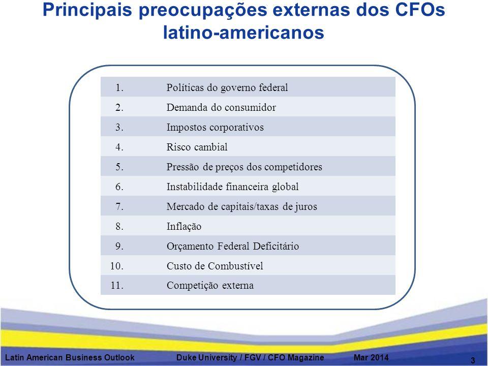 Principais preocupações externas dos CFOs latino-americanos Latin American Business Outlook Duke University / FGV / CFO Magazine Mar 2014 3 1.Política