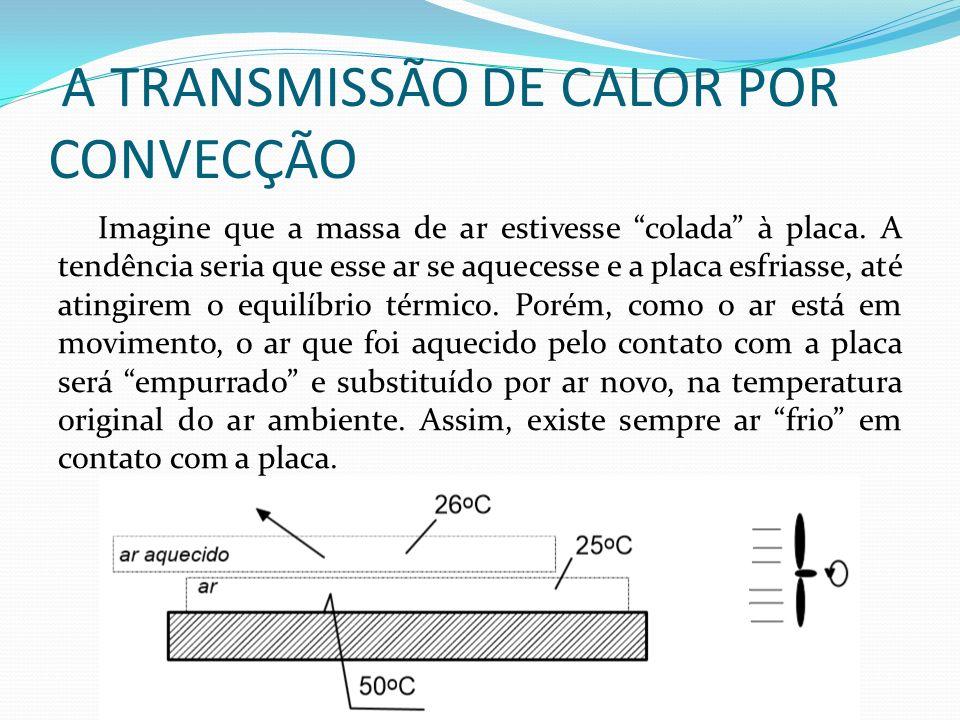 A TRANSMISSÃO DE CALOR POR CONVECÇÃO Imagine que a massa de ar estivesse colada à placa.