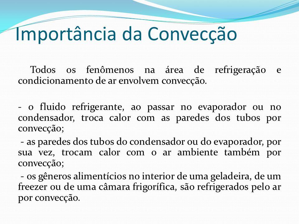 Importância da Convecção Todos os fenômenos na área de refrigeração e condicionamento de ar envolvem convecção.