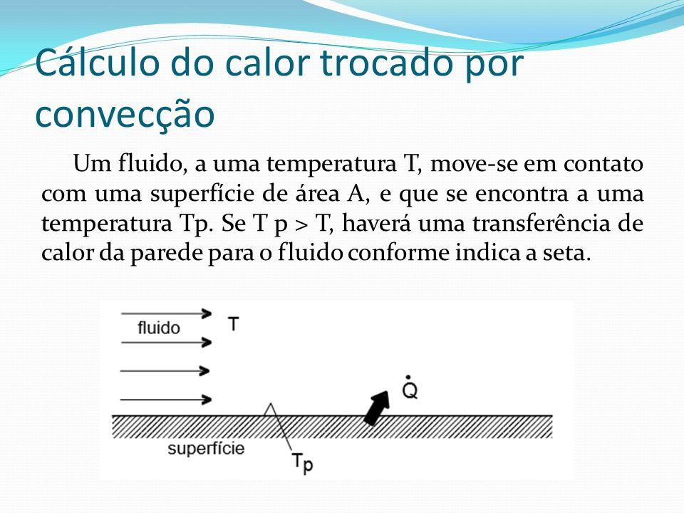 Cálculo do calor trocado por convecção Um fluido, a uma temperatura T, move-se em contato com uma superfície de área A, e que se encontra a uma temperatura Tp.