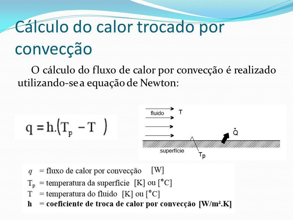 Cálculo do calor trocado por convecção O cálculo do fluxo de calor por convecção é realizado utilizando-se a equação de Newton: