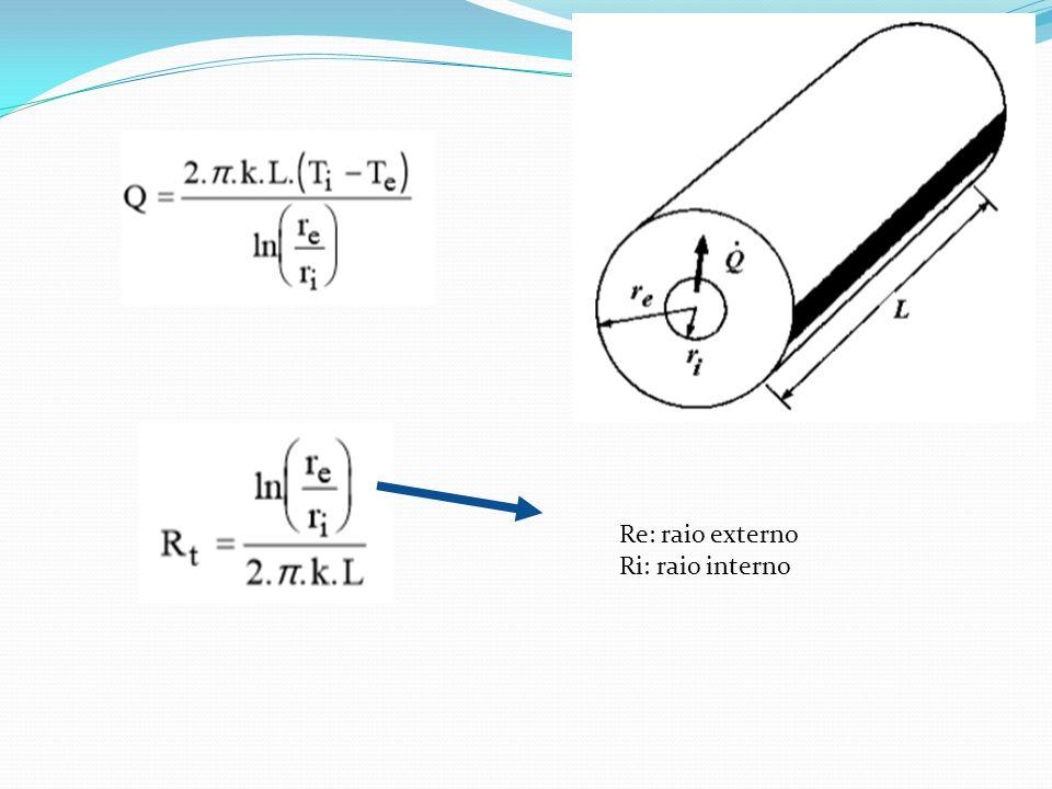 Re: raio externo Ri: raio interno