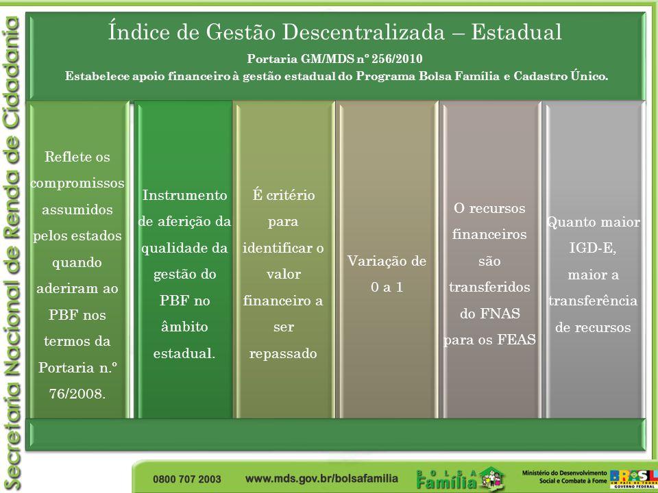 Índice de Gestão Descentralizada – Estadual Portaria GM/MDS nº 256/2010 Estabelece apoio financeiro à gestão estadual do Programa Bolsa Família e Cada