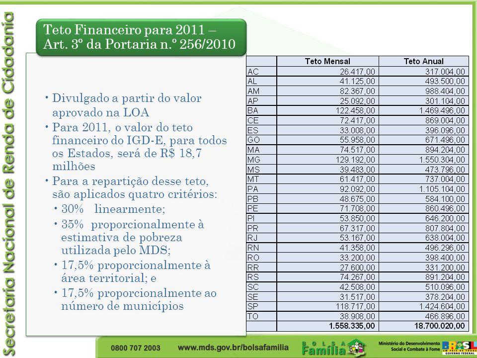 Divulgado a partir do valor aprovado na LOA Para 2011, o valor do teto financeiro do IGD-E, para todos os Estados, será de R$ 18,7 milhões Para a repa