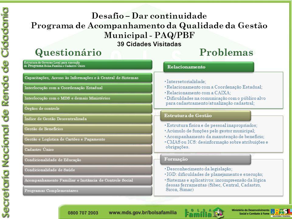 Desafio – Dar continuidade Programa de Acompanhamento da Qualidade da Gestão Municipal - PAQ/PBF 39 Cidades Visitadas Problemas Intersetorialidade; Re