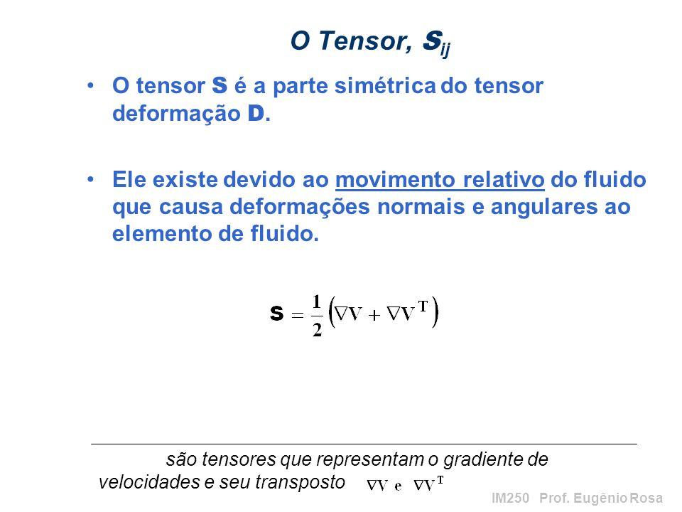 IM250 Prof. Eugênio Rosa O Tensor, S ij O tensor S é a parte simétrica do tensor deformação D. Ele existe devido ao movimento relativo do fluido que c