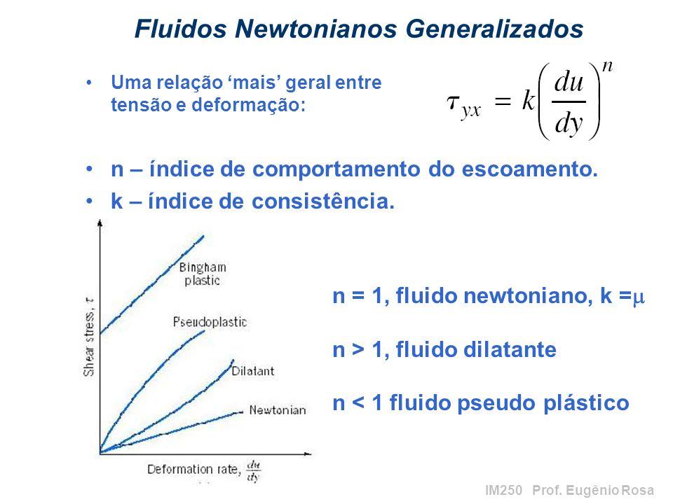 IM250 Prof. Eugênio Rosa Fluidos Newtonianos Generalizados Uma relação mais geral entre tensão e deformação: n – índice de comportamento do escoamento