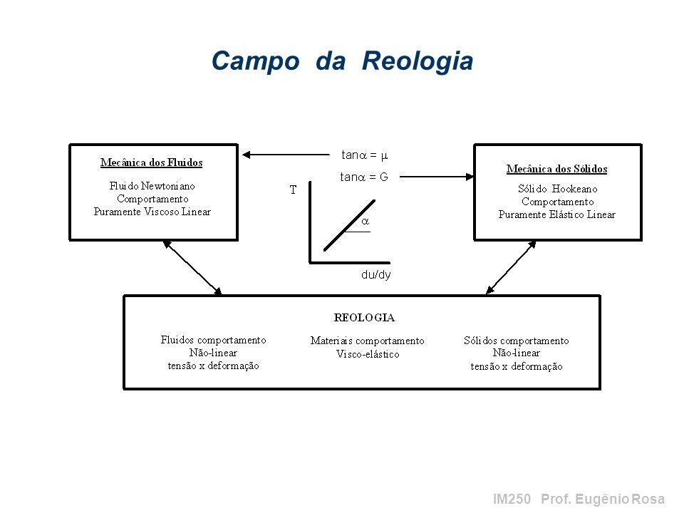 IM250 Prof. Eugênio Rosa Campo da Reologia