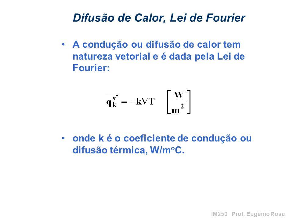 IM250 Prof. Eugênio Rosa Difusão de Calor, Lei de Fourier A condução ou difusão de calor tem natureza vetorial e é dada pela Lei de Fourier: onde k é