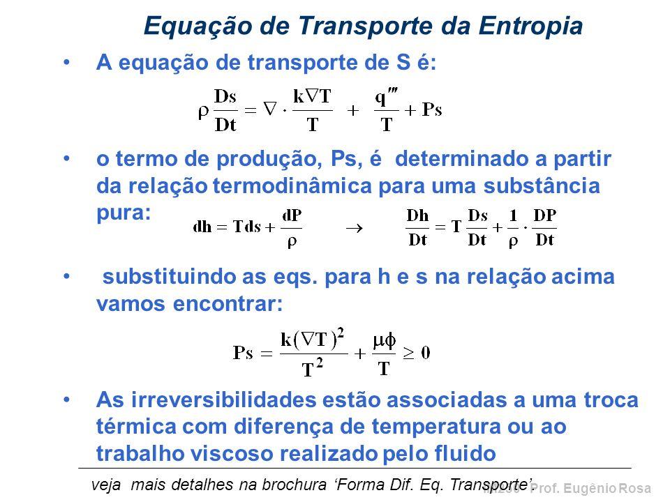 IM250 Prof. Eugênio Rosa Equação de Transporte da Entropia A equação de transporte de S é: o termo de produção, Ps, é determinado a partir da relação