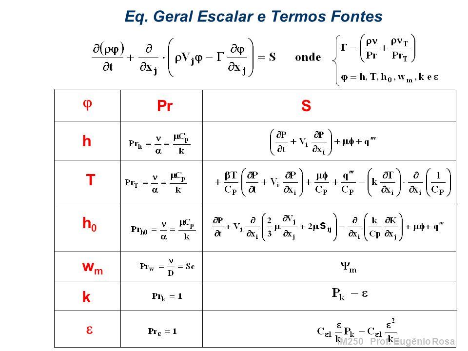 IM250 Prof. Eugênio Rosa Eq. Geral Escalar e Termos Fontes h T h0h0 wmwm k PrS