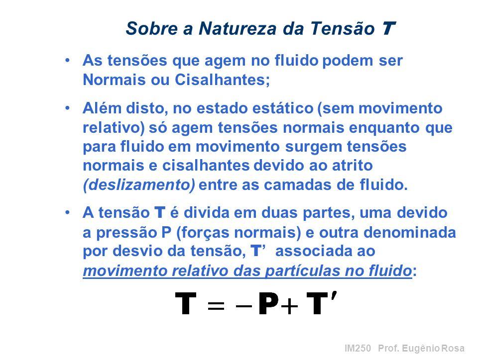 IM250 Prof.Eugênio Rosa Porque Tensão e Deformação são Linearmente Dependentes.