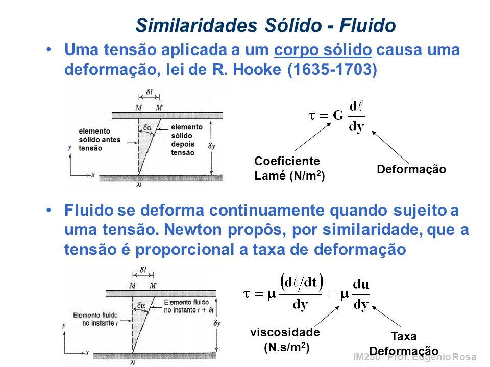 IM250 Prof. Eugênio Rosa Similaridades Sólido - Fluido Uma tensão aplicada a um corpo sólido causa uma deformação, lei de R. Hooke (1635-1703) Fluido