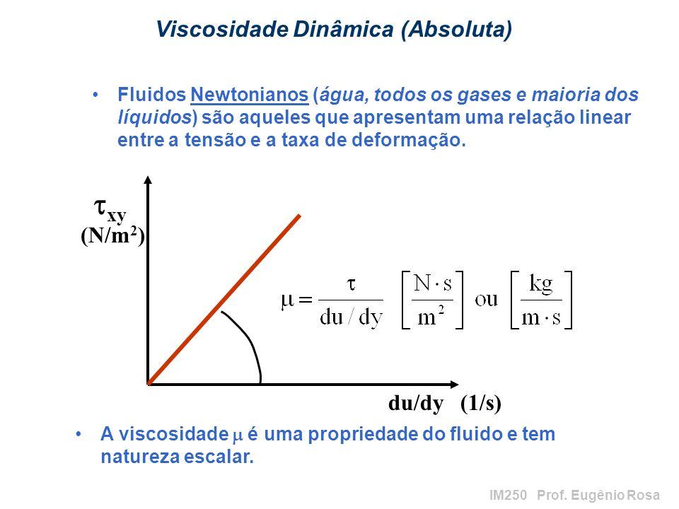 IM250 Prof. Eugênio Rosa Viscosidade Dinâmica (Absoluta) Fluidos Newtonianos (água, todos os gases e maioria dos líquidos) são aqueles que apresentam