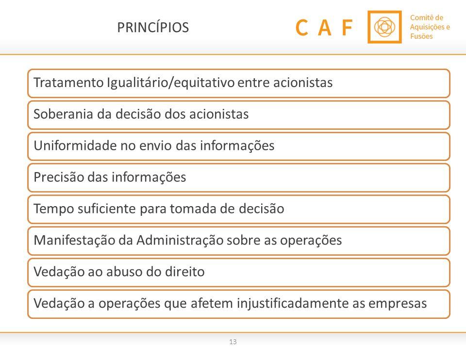 PRINCÍPIOS 13 Tratamento Igualitário/equitativo entre acionistasSoberania da decisão dos acionistasUniformidade no envio das informaçõesPrecisão das i