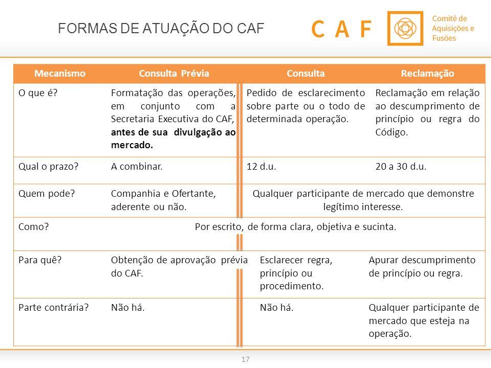 FORMAS DE ATUAÇÃO DO CAF MecanismoConsulta PréviaConsultaReclamação O que é?Formatação das operações, em conjunto com a Secretaria Executiva do CAF, a