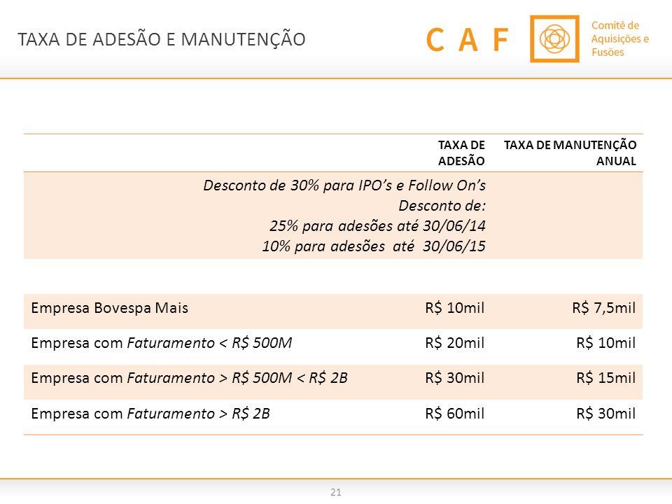 21 TAXA DE ADESÃO TAXA DE MANUTENÇÃO ANUAL Desconto de 30% para IPOs e Follow Ons Desconto de: 25% para adesões até 30/06/14 10% para adesões até 30/0