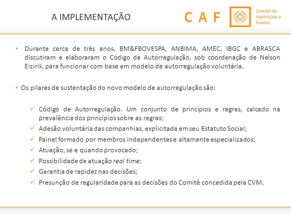 Durante cerca de três anos, BM&FBOVESPA, ANBIMA, AMEC, IBGC e ABRASCA discutiram e elaboraram o Código de Autorregulação, sob coordenação de Nelson Ei