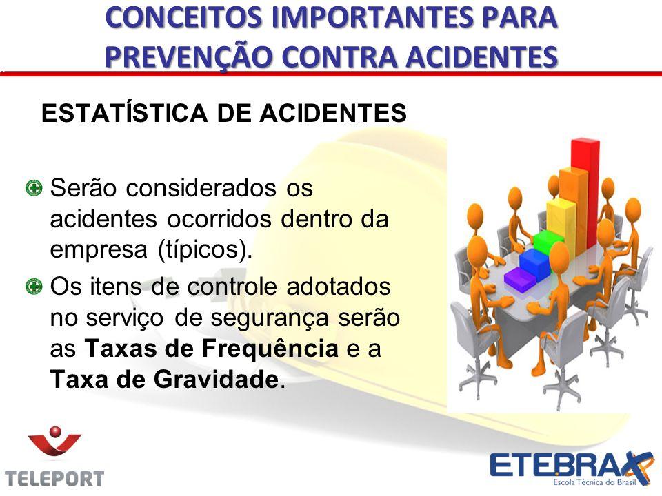 ESTATÍSTICA DE ACIDENTES Serão considerados os acidentes ocorridos dentro da empresa (típicos). Os itens de controle adotados no serviço de segurança