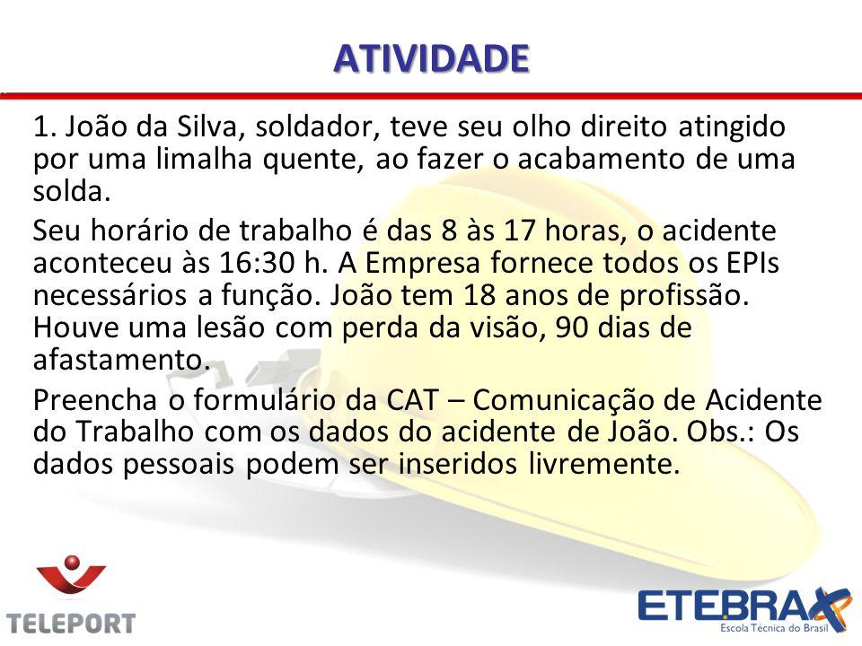 ATIVIDADE 1. João da Silva, soldador, teve seu olho direito atingido por uma limalha quente, ao fazer o acabamento de uma solda. Seu horário de trabal