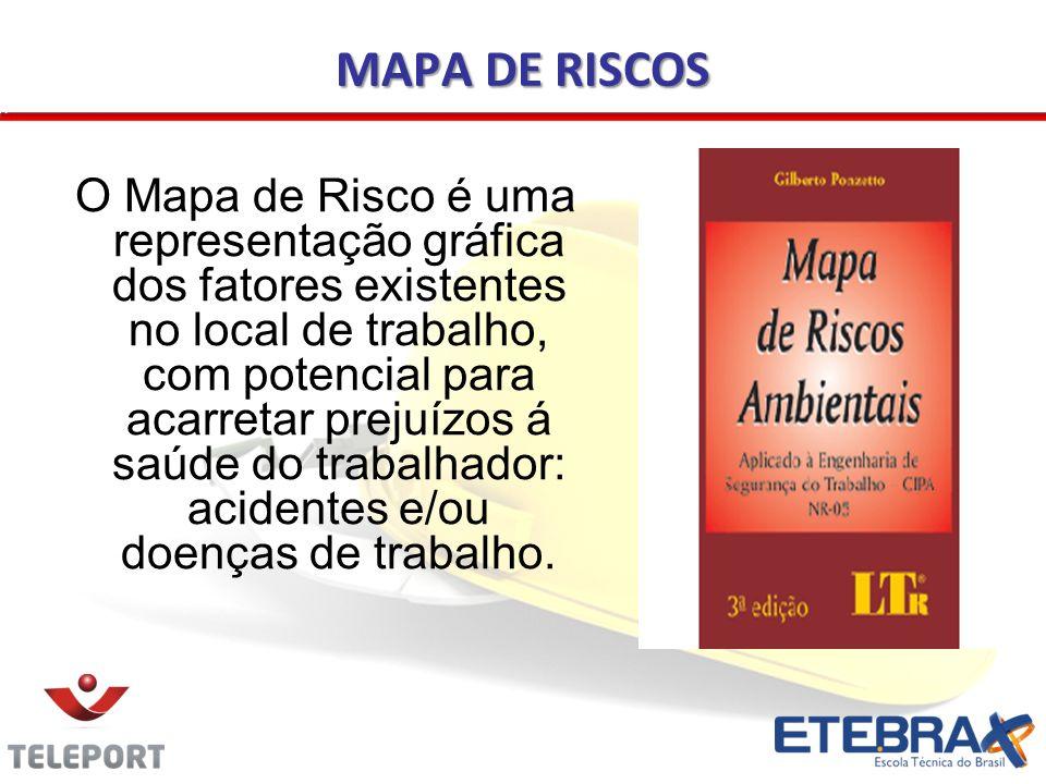 MAPA DE RISCOS O Mapa de Risco é uma representação gráfica dos fatores existentes no local de trabalho, com potencial para acarretar prejuízos á saúde