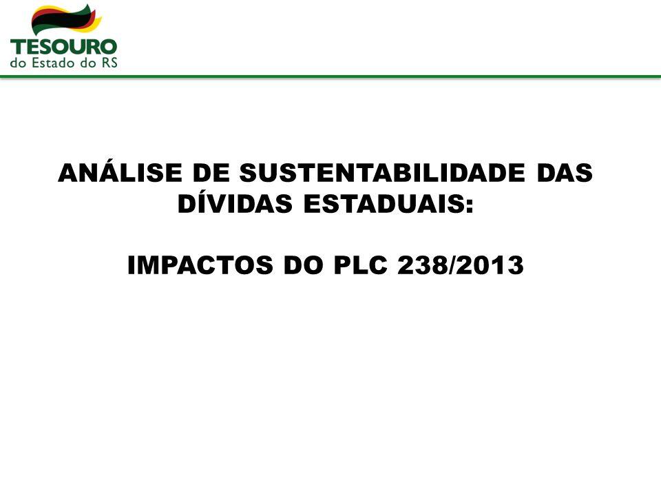 ANÁLISE DE SUSTENTABILIDADE DAS DÍVIDAS ESTADUAIS: IMPACTOS DO PLC 238/2013