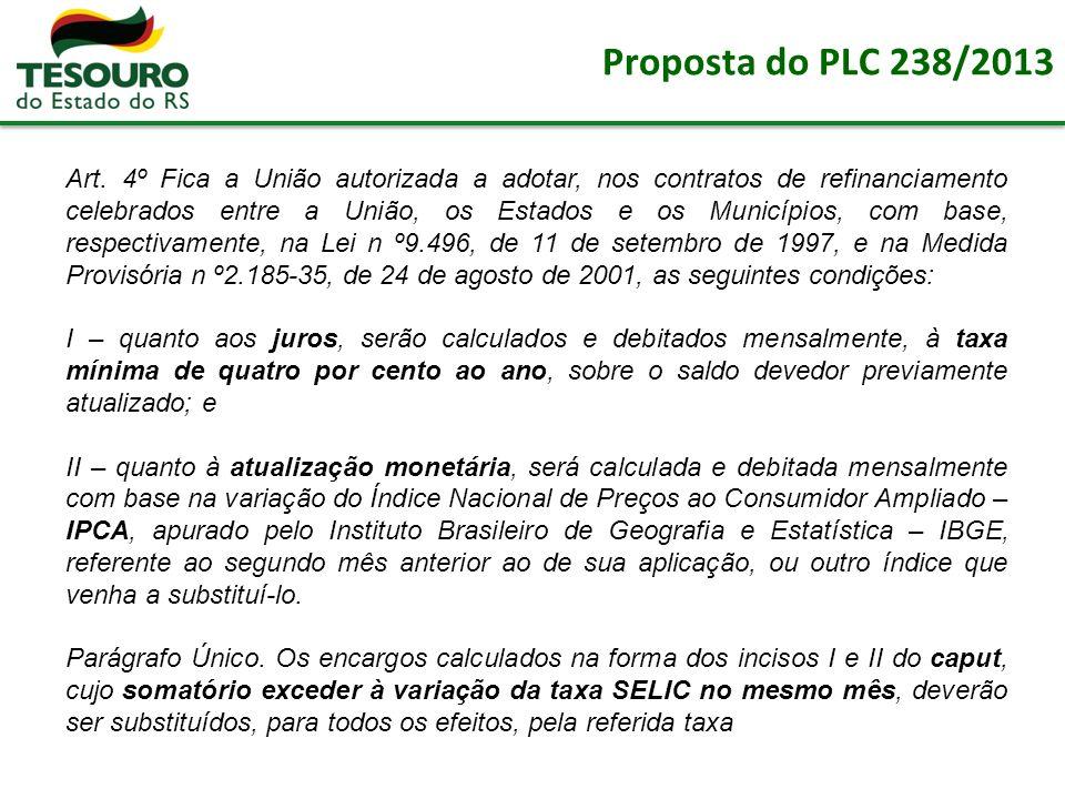 Proposta do PLC 238/2013 Art.
