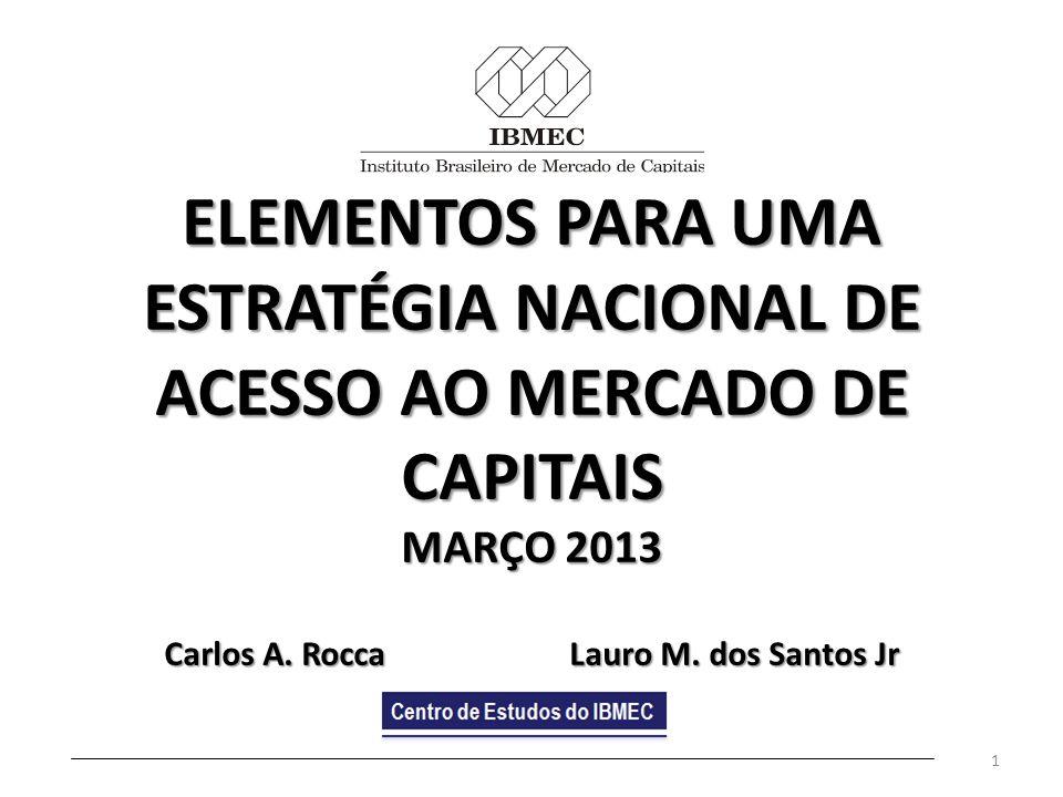 ELEMENTOS PARA UMA ESTRATÉGIA NACIONAL DE ACESSO AO MERCADO DE CAPITAIS MARÇO 2013 Carlos A. Rocca Lauro M. dos Santos Jr 1