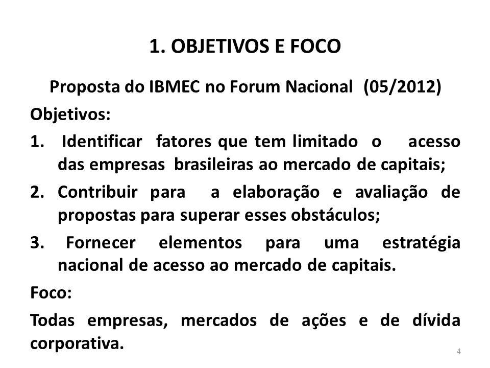 1. OBJETIVOS E FOCO Proposta do IBMEC no Forum Nacional (05/2012) Objetivos: 1. Identificar fatores que tem limitado o acesso das empresas brasileiras