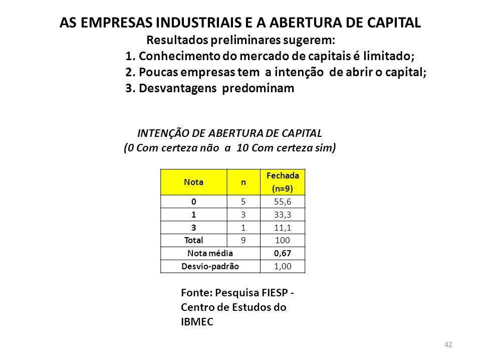 AS EMPRESAS INDUSTRIAIS E A ABERTURA DE CAPITAL Resultados preliminares sugerem: 1. Conhecimento do mercado de capitais é limitado; 2. Poucas empresas