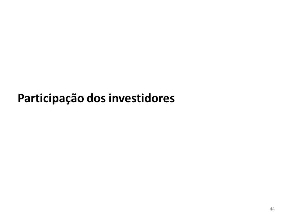 Participação dos investidores 44