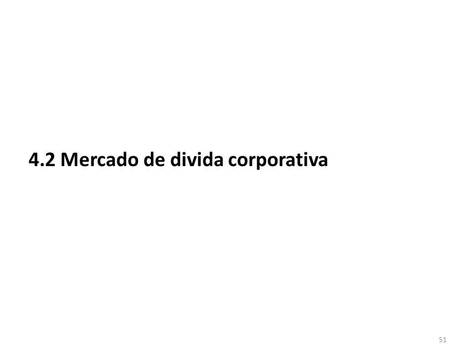 4.2 Mercado de divida corporativa 51