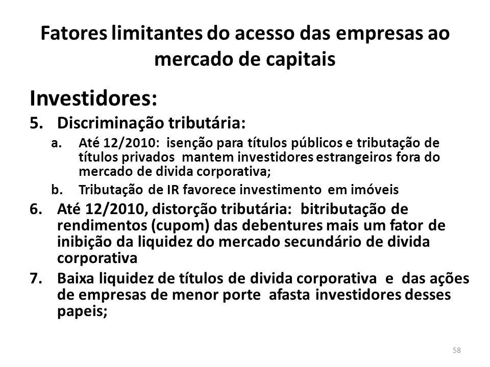 Fatores limitantes do acesso das empresas ao mercado de capitais Investidores: 5.Discriminação tributária: a.Até 12/2010: isenção para títulos público