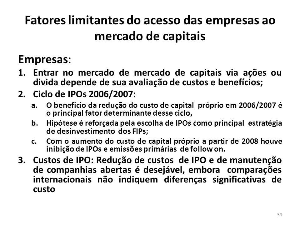 Fatores limitantes do acesso das empresas ao mercado de capitais Empresas: 1.Entrar no mercado de mercado de capitais via ações ou divida depende de sua avaliação de custos e benefícios; 2.Ciclo de IPOs 2006/2007: a.O beneficio da redução do custo de capital próprio em 2006/2007 é o principal fator determinante desse ciclo, b.Hipótese é reforçada pela escolha de IPOs como principal estratégia de desinvestimento dos FIPs; c.Com o aumento do custo de capital próprio a partir de 2008 houve inibição de IPOs e emissões primárias de follow on.