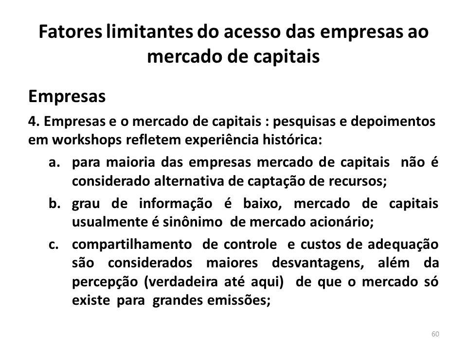 Fatores limitantes do acesso das empresas ao mercado de capitais Empresas 4. Empresas e o mercado de capitais : pesquisas e depoimentos em workshops r