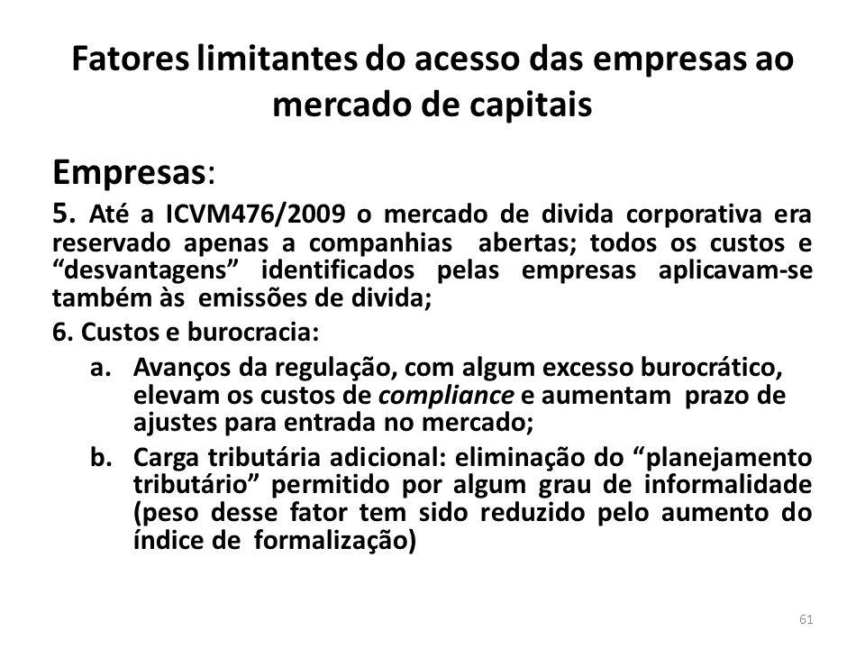 Fatores limitantes do acesso das empresas ao mercado de capitais Empresas: 5.