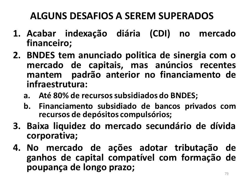 ALGUNS DESAFIOS A SEREM SUPERADOS 1.Acabar indexação diária (CDI) no mercado financeiro; 2.BNDES tem anunciado politica de sinergia com o mercado de c